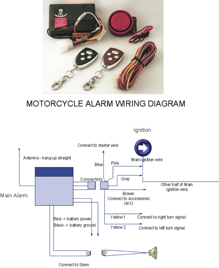 how to clear piaggio alarm